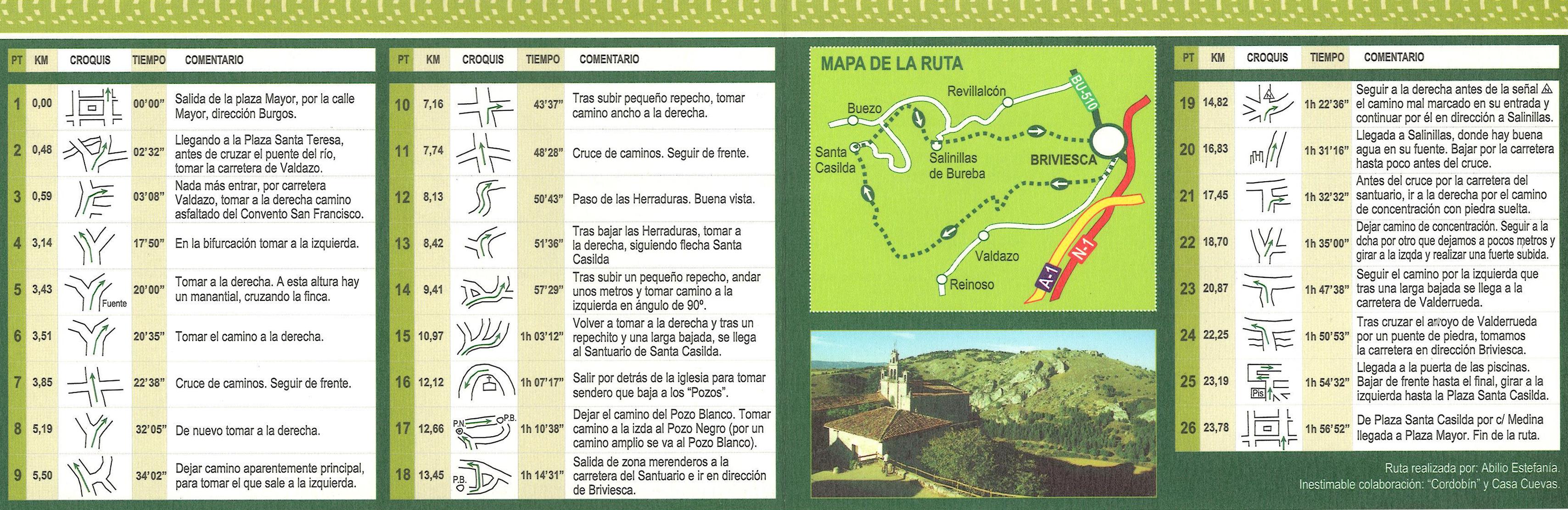 mapa-i
